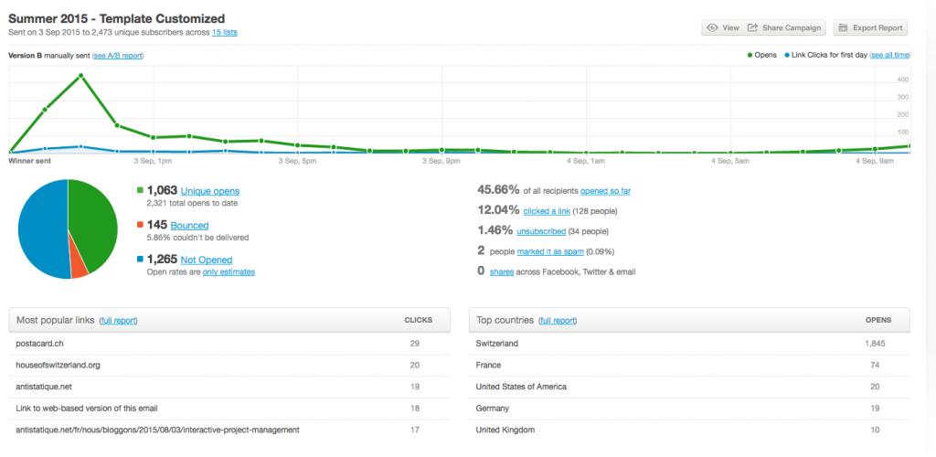 Capture d'écran des mesures Google Analytics pour une campagne Newsletter