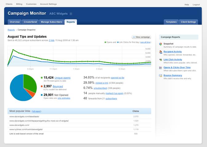 Capture d'écran de l'interface Campaign Monitor