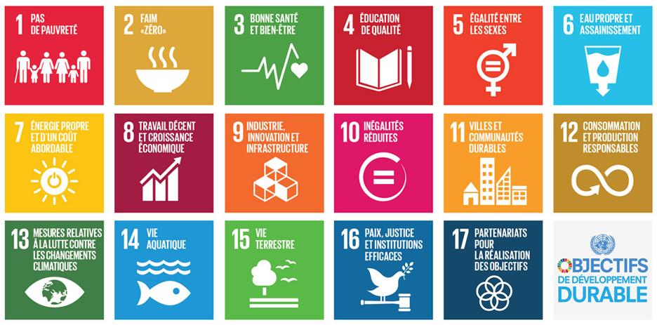 Image listant les 17 objectifs du développement durable défini sur  https://www.un.org/sustainabledevelopment/fr/